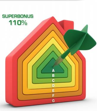 Superbonus 110 quali sono i lavori utili trainanti